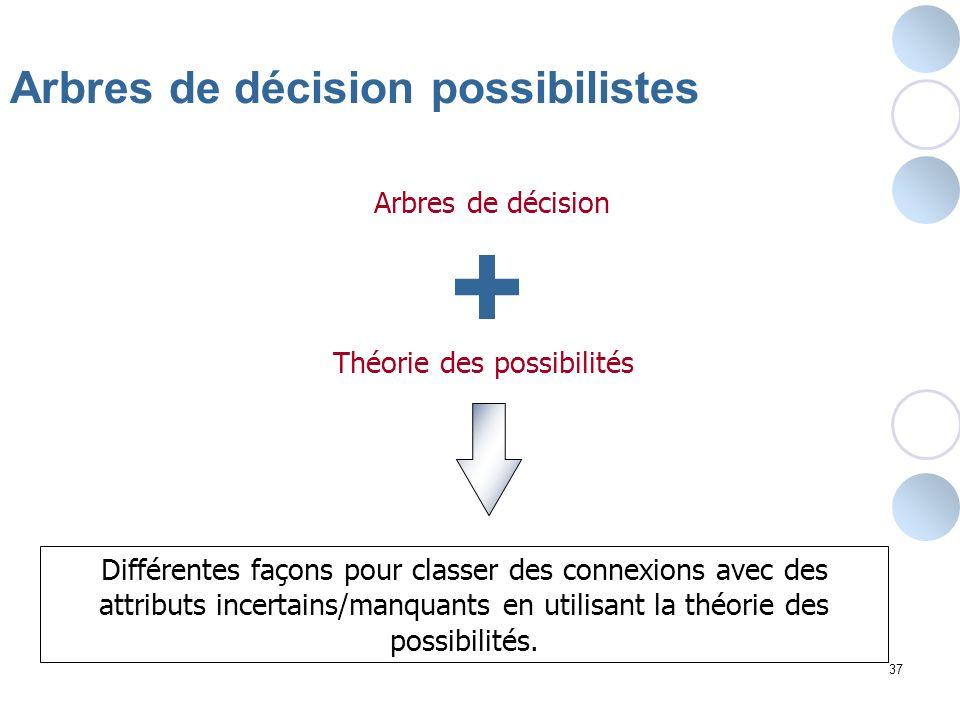 Arbres de décision possibilistes