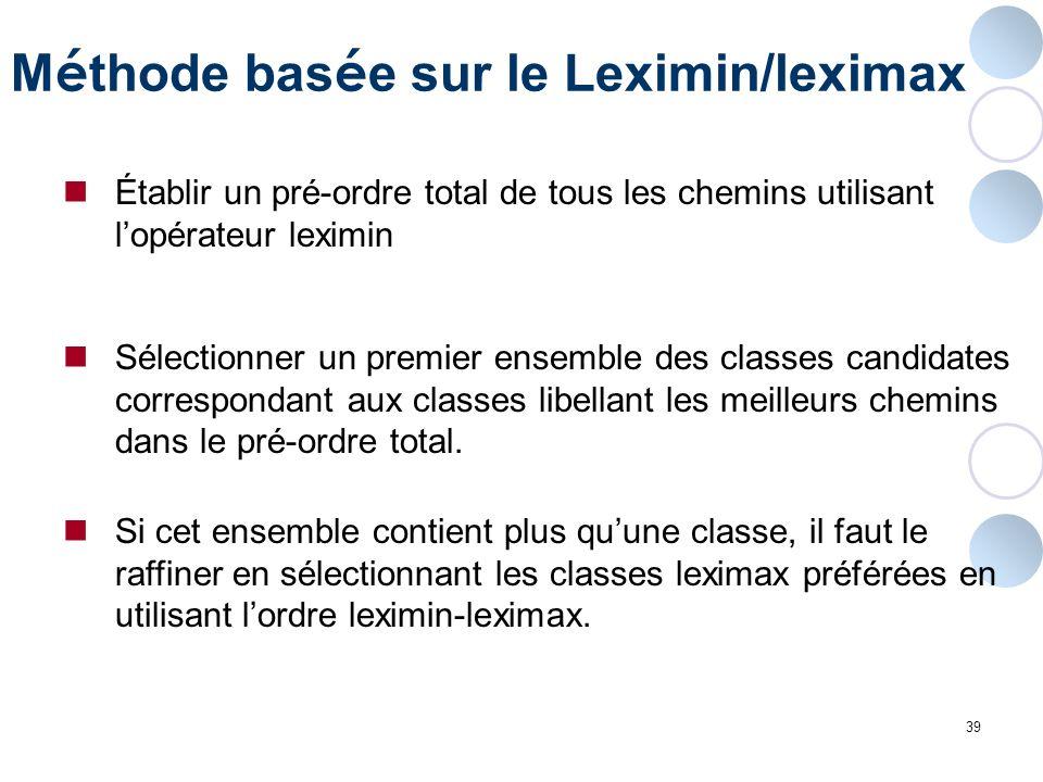Méthode basée sur le Leximin/leximax