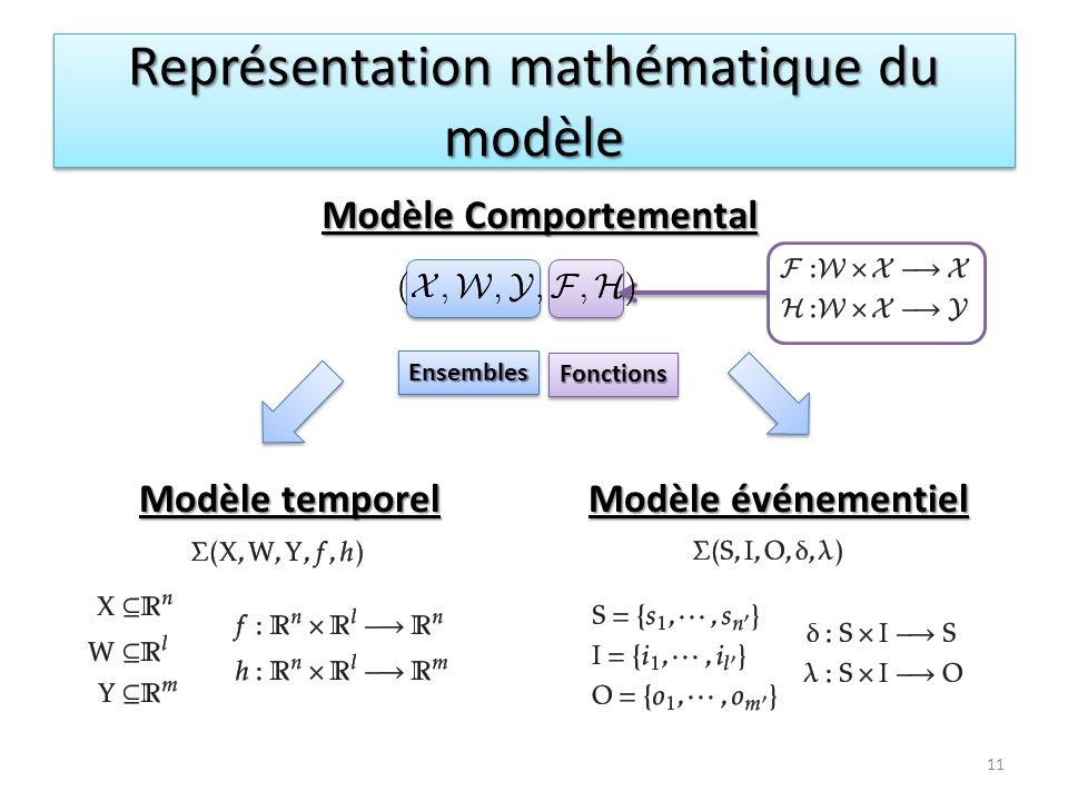 Représentation mathématique du modèle