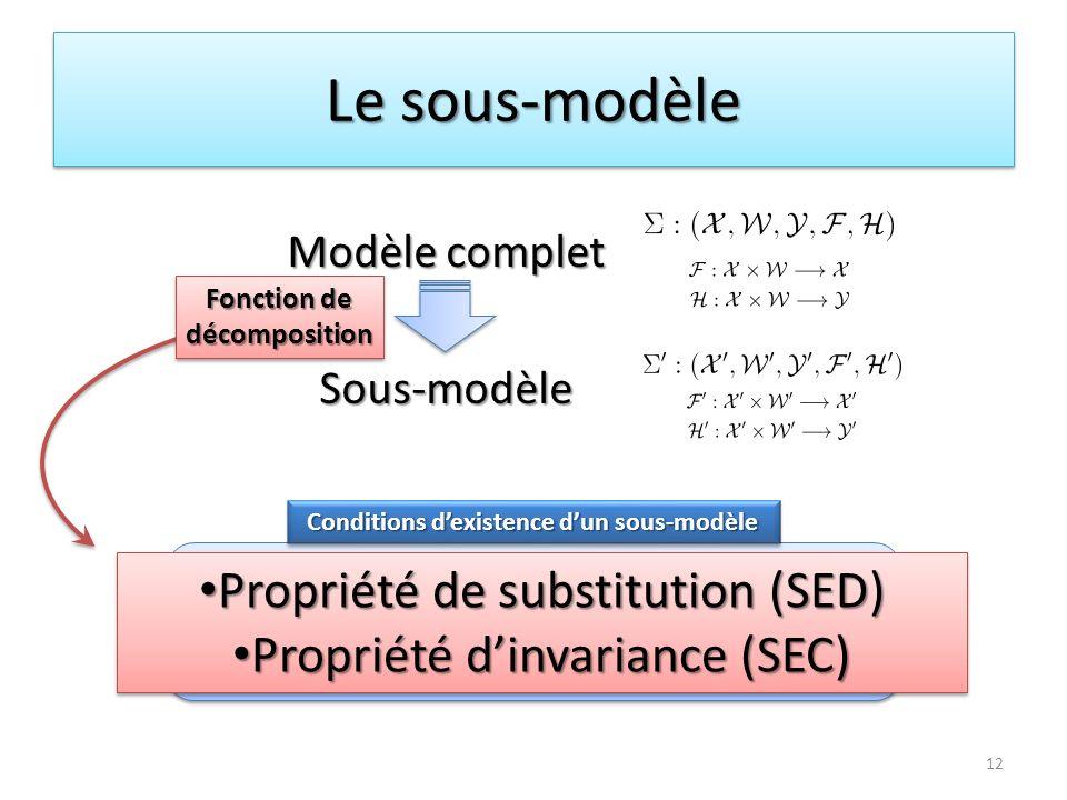 Fonction de décomposition Conditions d'existence d'un sous-modèle
