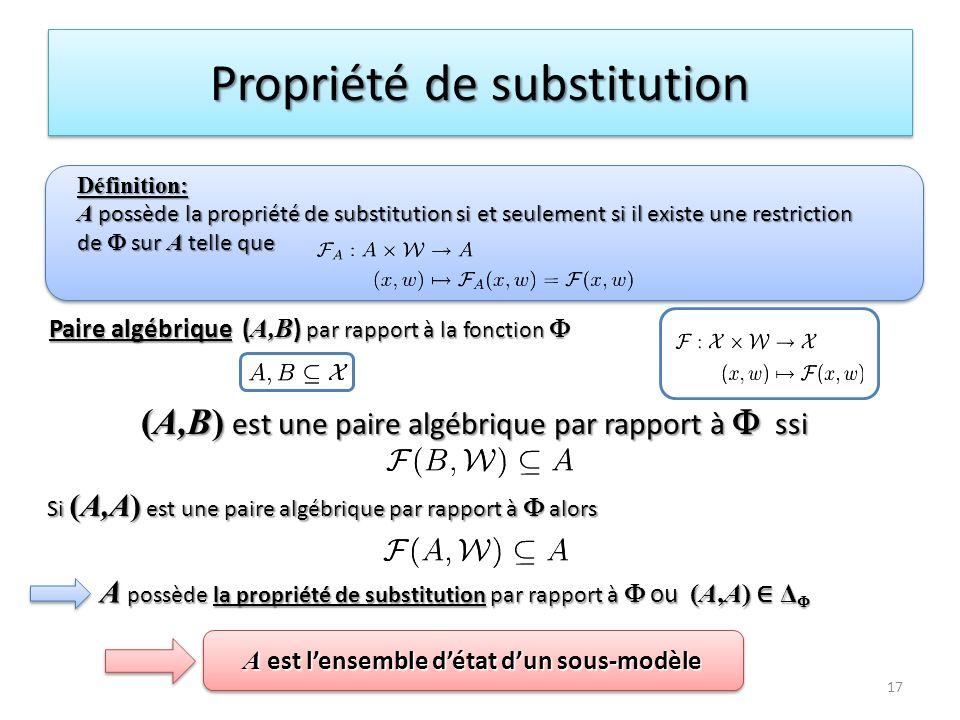 Propriété de substitution