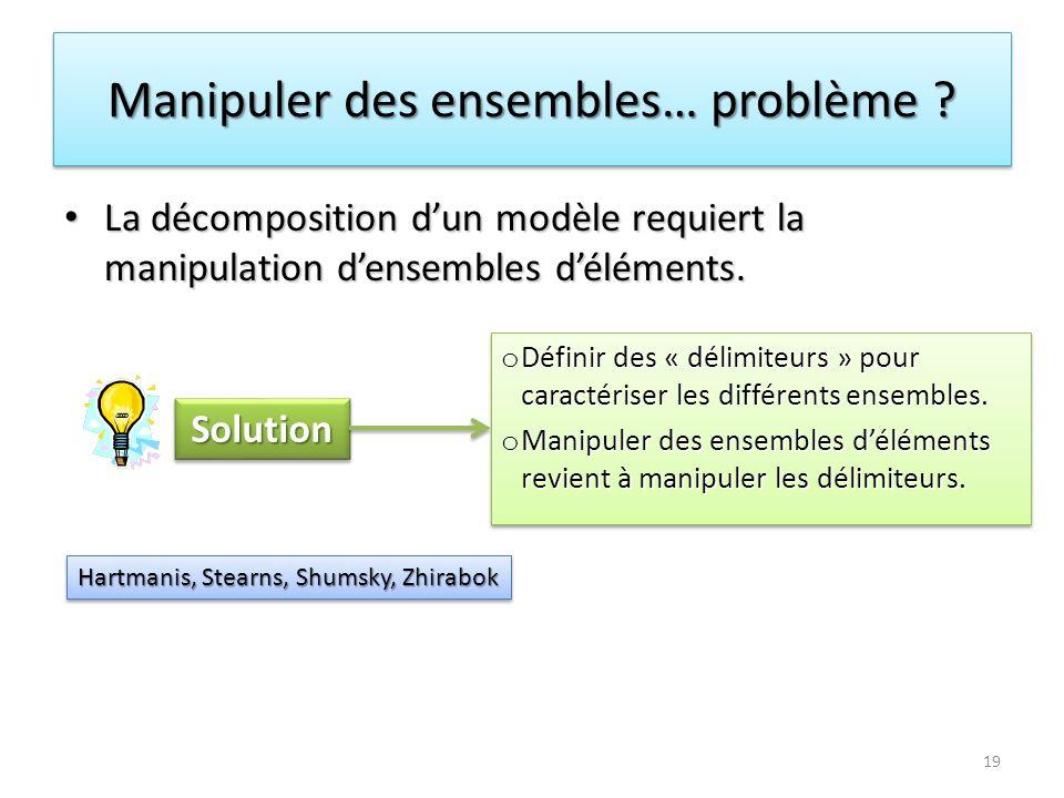 Manipuler des ensembles… problème