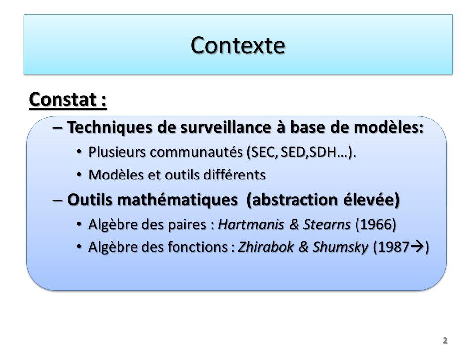 Contexte Constat : Techniques de surveillance à base de modèles:
