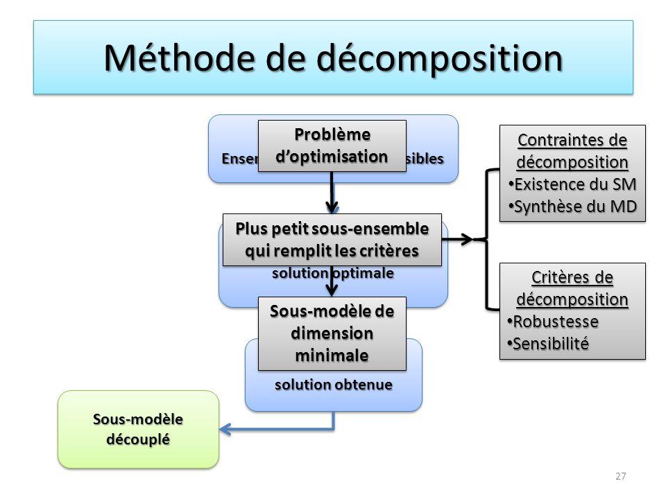 Méthode de décomposition