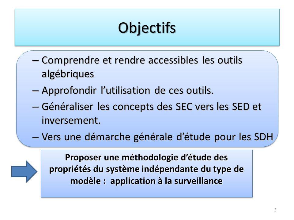 Objectifs Comprendre et rendre accessibles les outils algébriques