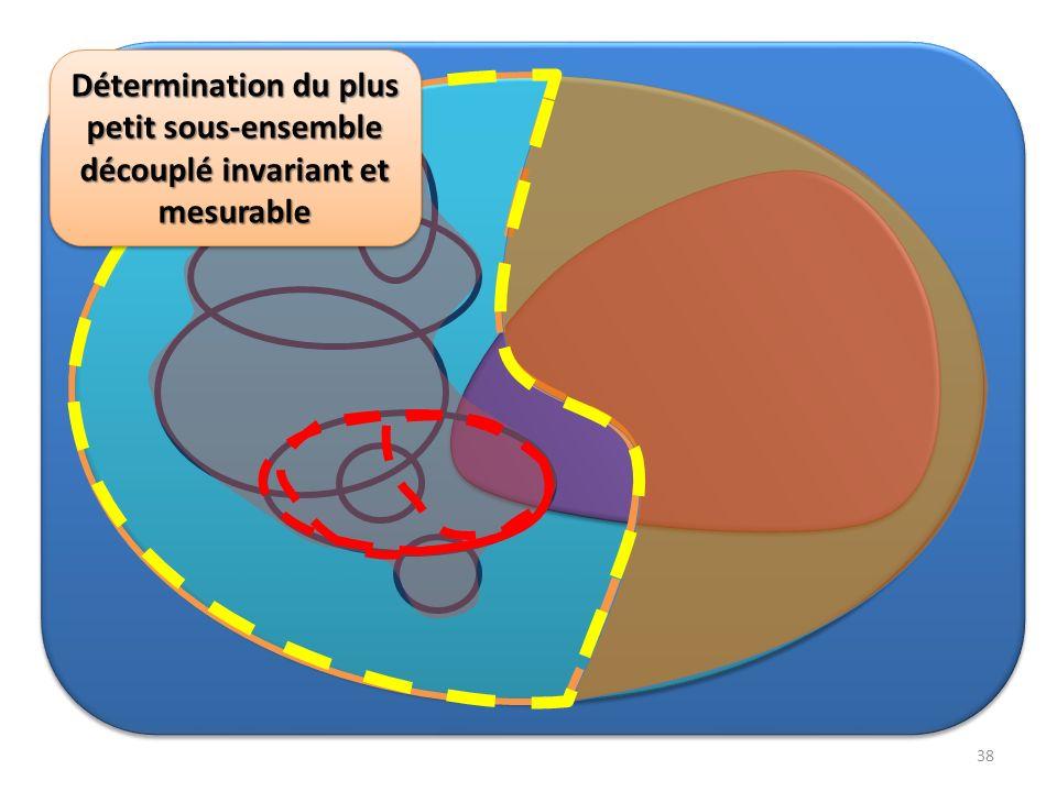 Détermination du plus petit sous-ensemble découplé invariant et mesurable