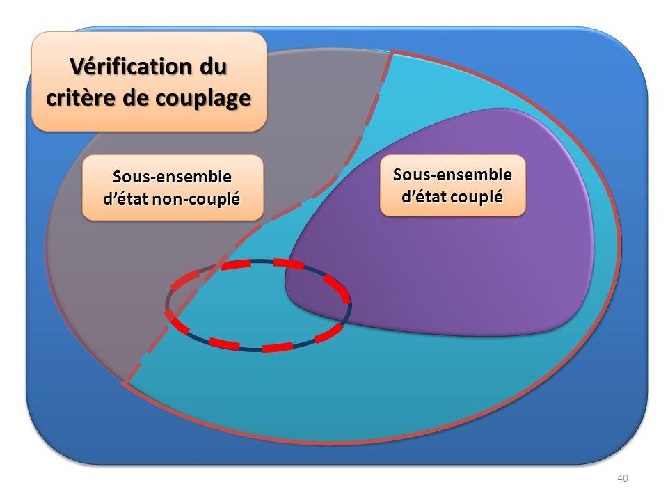 Vérification du critère de couplage Sous-ensemble d'état non-couplé