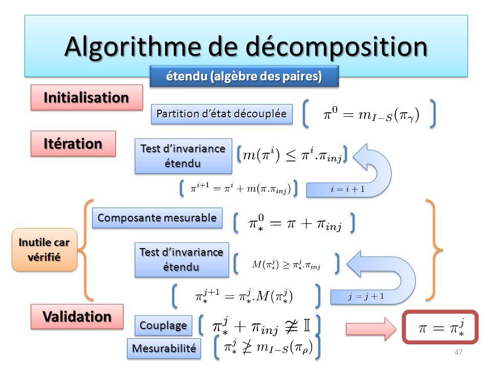 Algorithme de décomposition