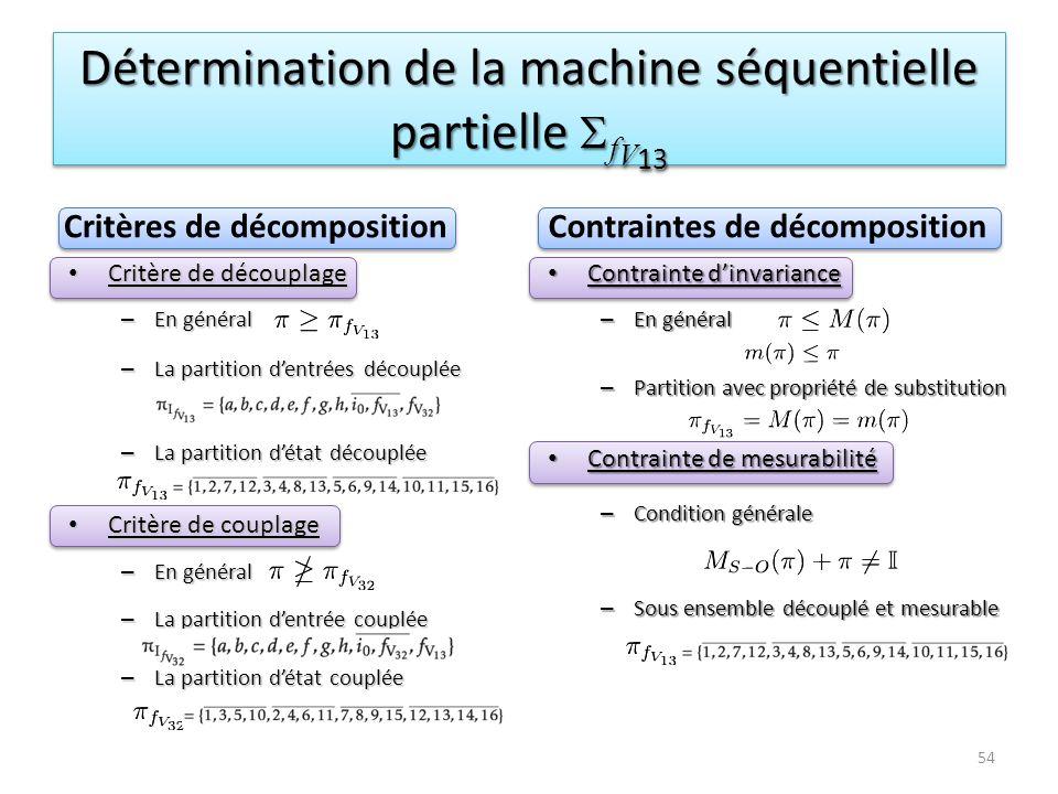 Détermination de la machine séquentielle partielle fV13