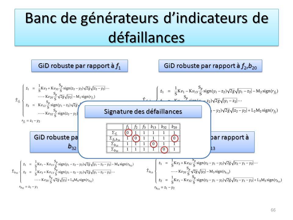 Banc de générateurs d'indicateurs de défaillances