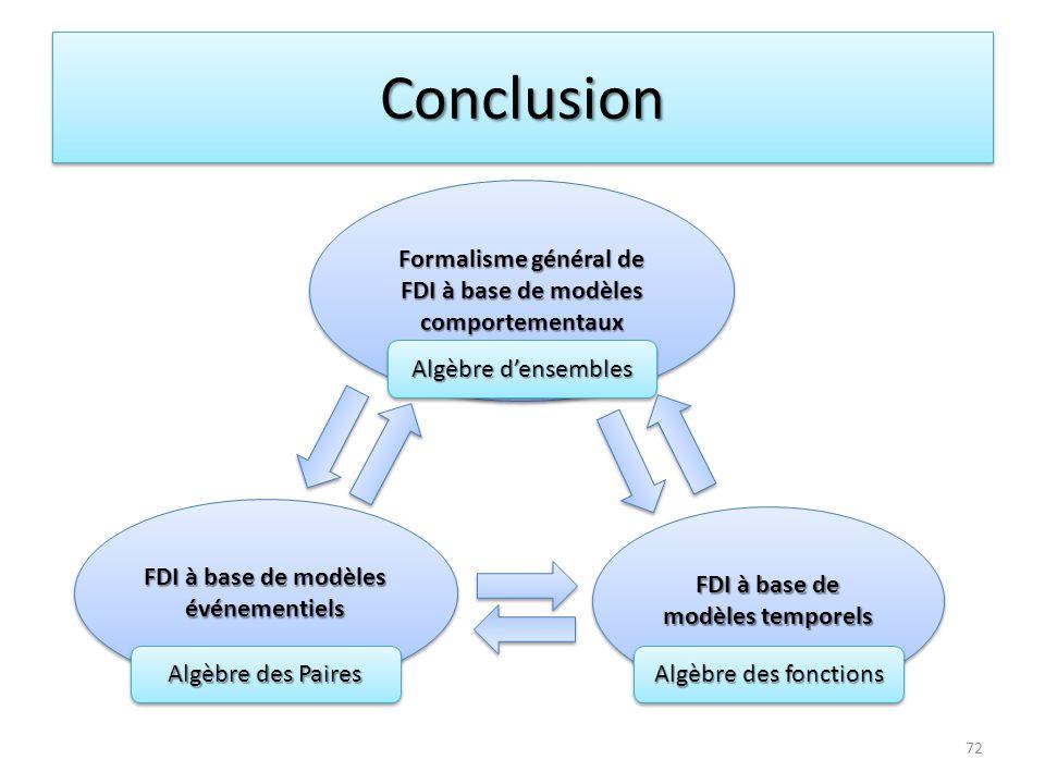 Conclusion Formalisme général de FDI à base de modèles comportementaux