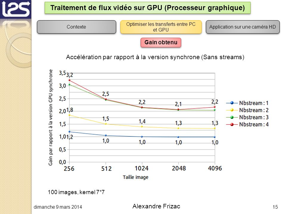 Traitement de flux vidéo sur GPU (Processeur graphique)