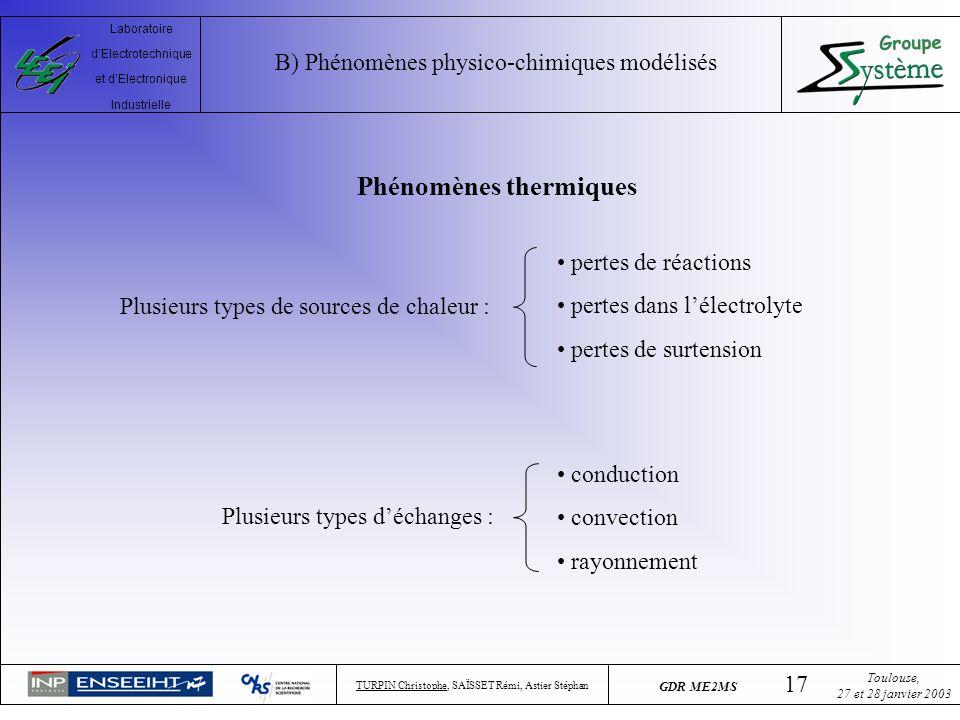 Phénomènes thermiques