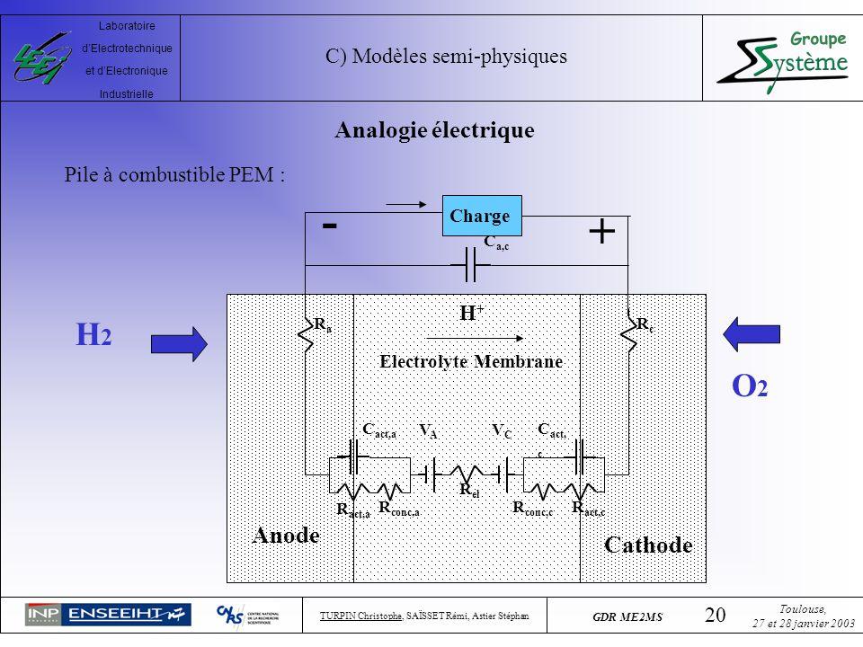 C) Modèles semi-physiques