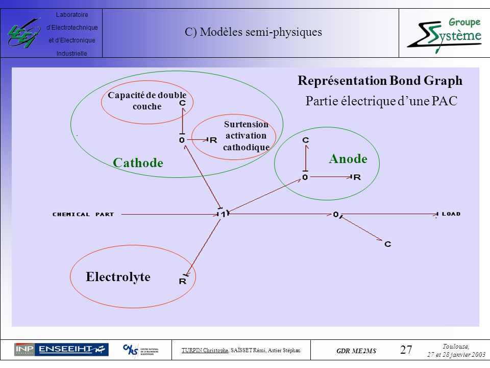 Représentation Bond Graph Anode Cathode Electrolyte