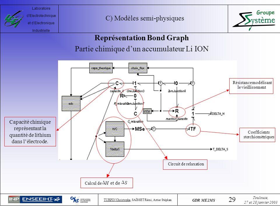 Représentation Bond Graph