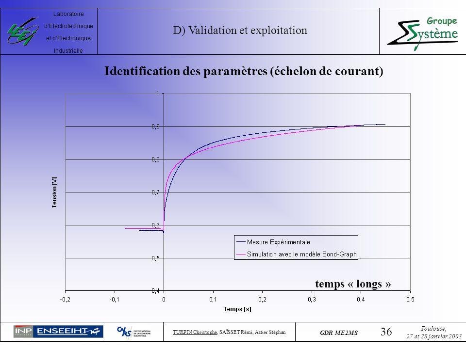 Identification des paramètres (échelon de courant)