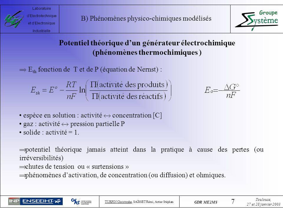 B) Phénomènes physico-chimiques modélisés