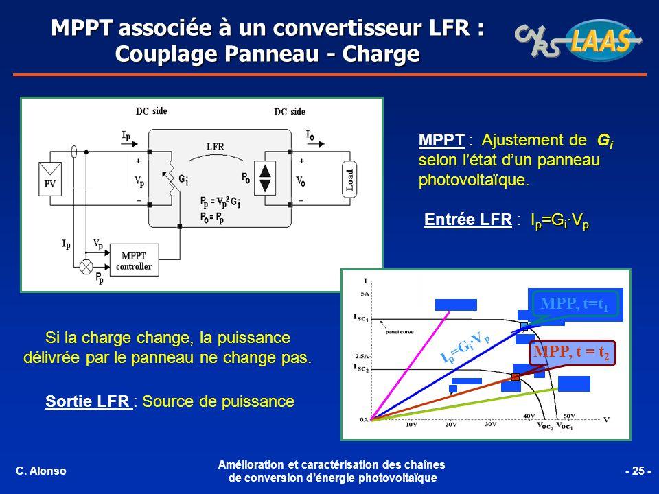 MPPT associée à un convertisseur LFR : Couplage Panneau - Charge