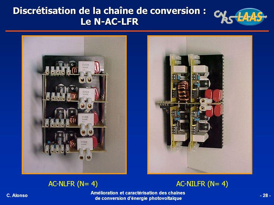 Discrétisation de la chaîne de conversion :