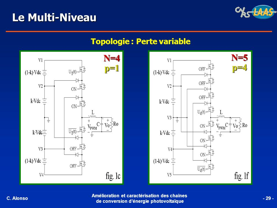 Topologie : Perte variable