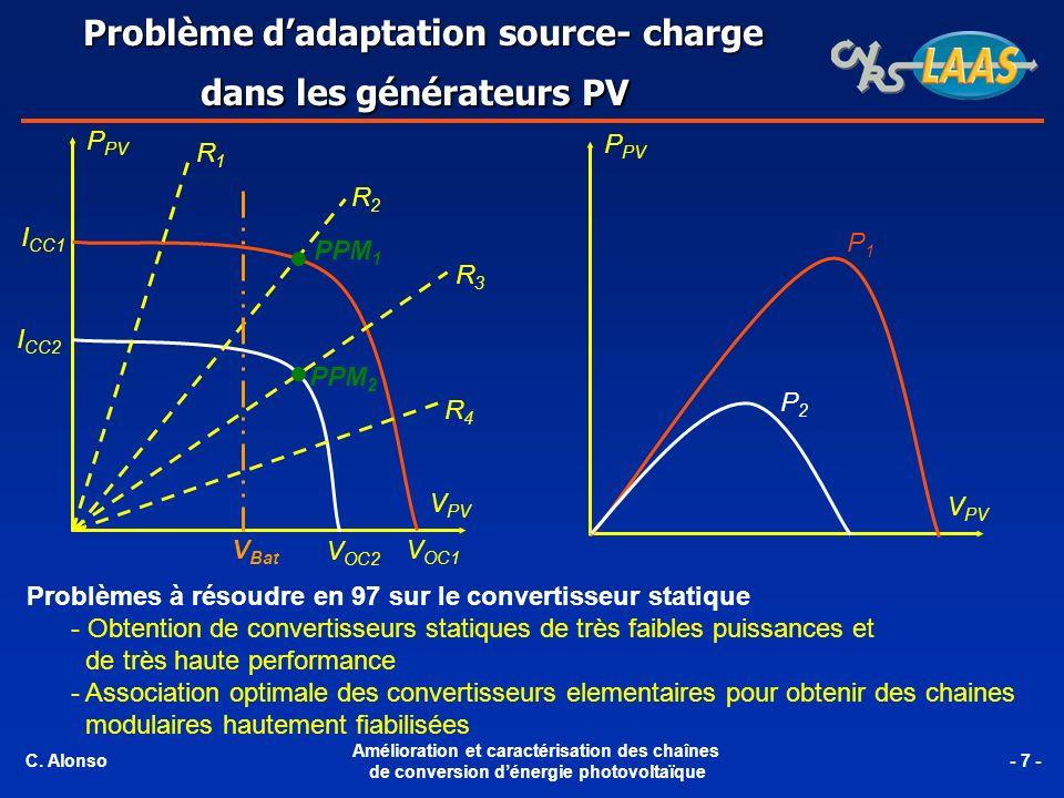 Problème d'adaptation source- charge dans les générateurs PV