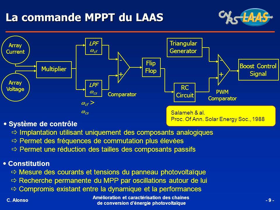 La commande MPPT du LAAS