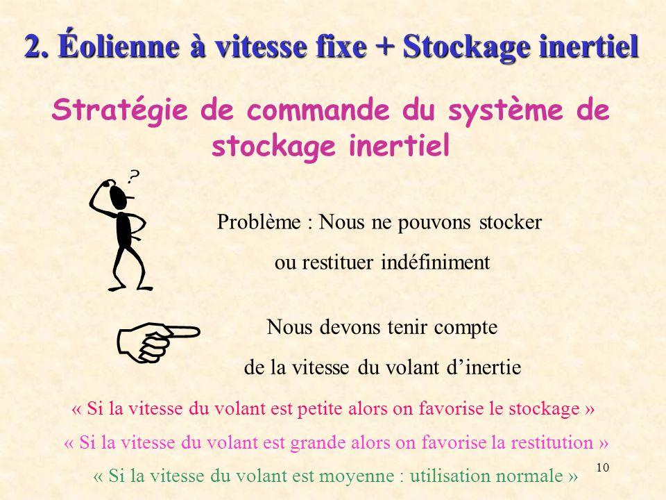 Stratégie de commande du système de stockage inertiel