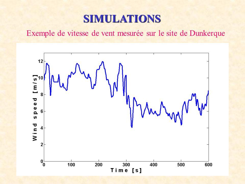 SIMULATIONS Exemple de vitesse de vent mesurée sur le site de Dunkerque