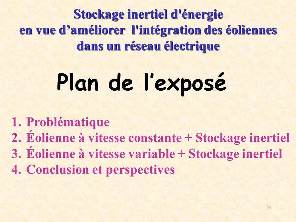 Plan de l'exposé Stockage inertiel d énergie