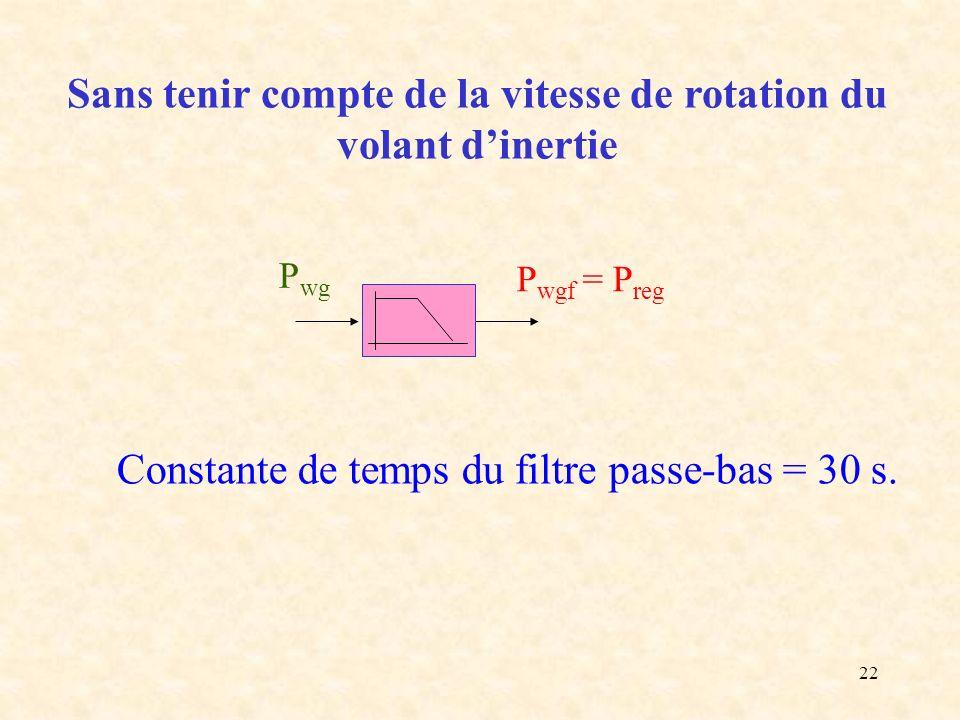 Sans tenir compte de la vitesse de rotation du volant d'inertie