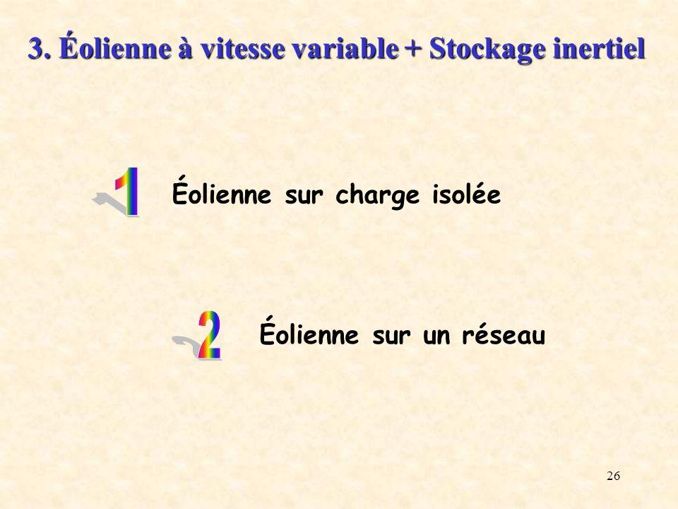1 2 3. Éolienne à vitesse variable + Stockage inertiel