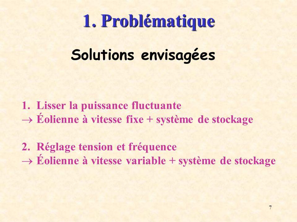 1. Problématique Solutions envisagées Lisser la puissance fluctuante