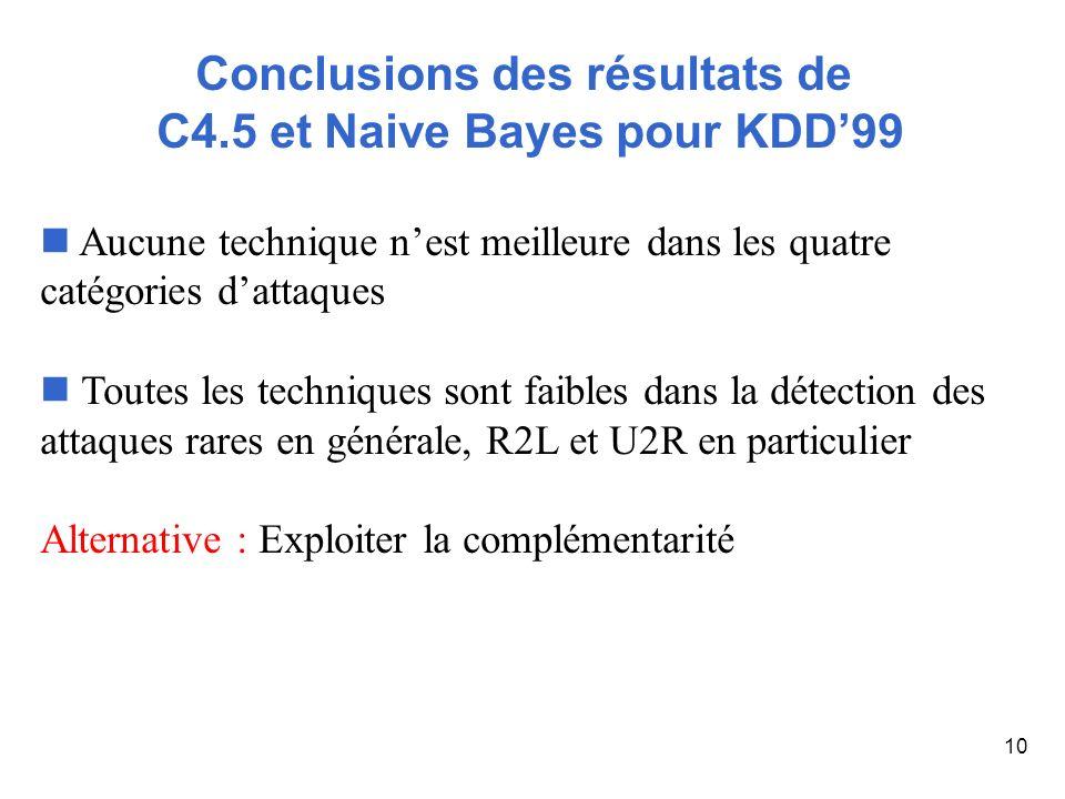 Conclusions des résultats de C4.5 et Naive Bayes pour KDD'99