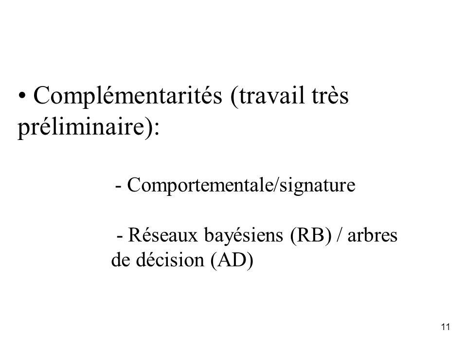 Complémentarités (travail très préliminaire):