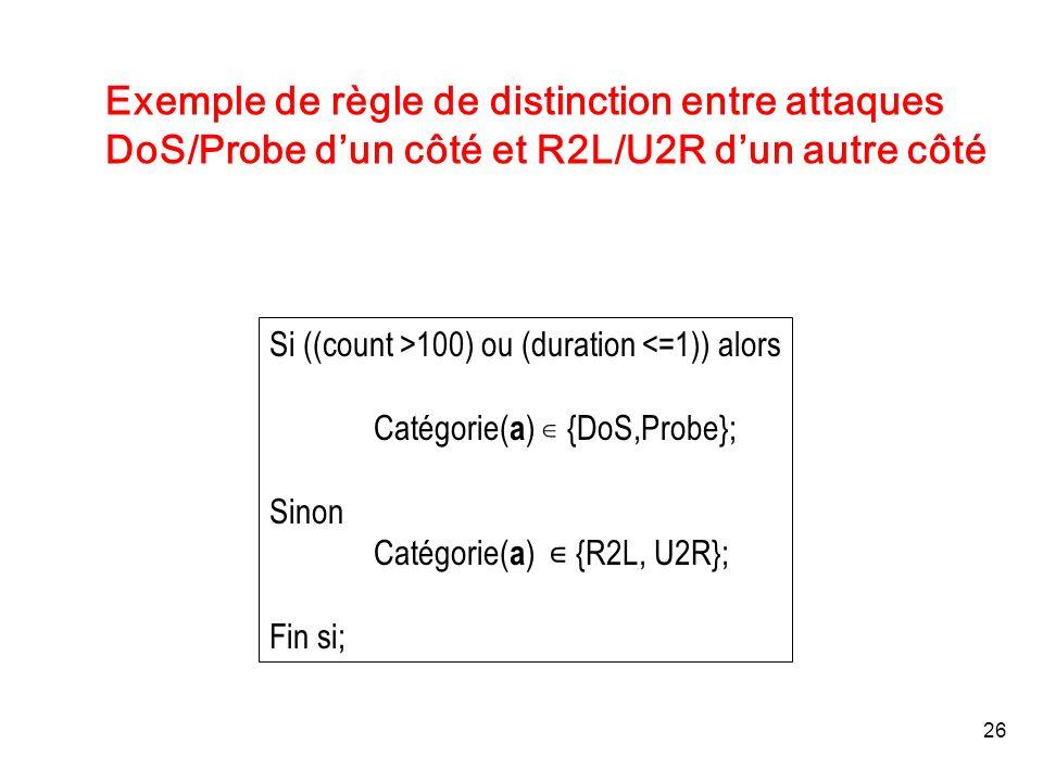 Exemple de règle de distinction entre attaques DoS/Probe d'un côté et R2L/U2R d'un autre côté