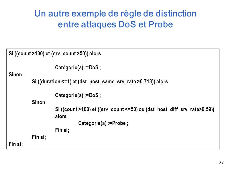 Un autre exemple de règle de distinction entre attaques DoS et Probe