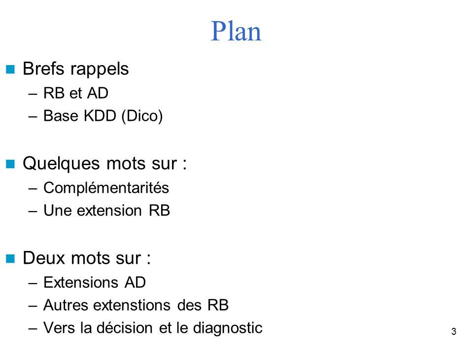 Plan Brefs rappels Quelques mots sur : Deux mots sur : RB et AD