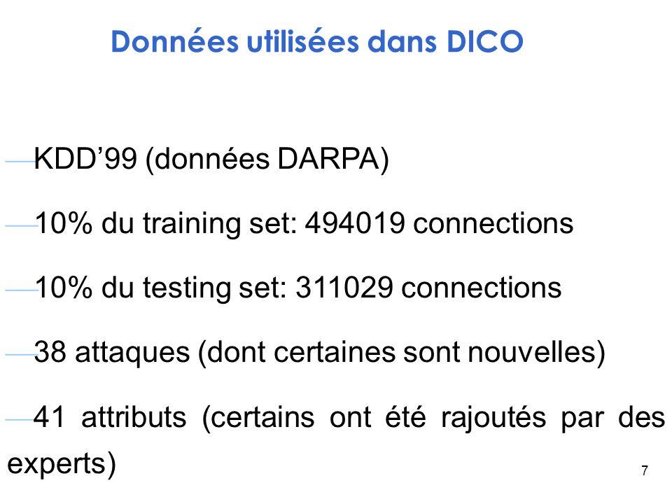 Données utilisées dans DICO