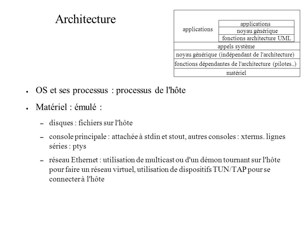 Architecture OS et ses processus : processus de l hôte