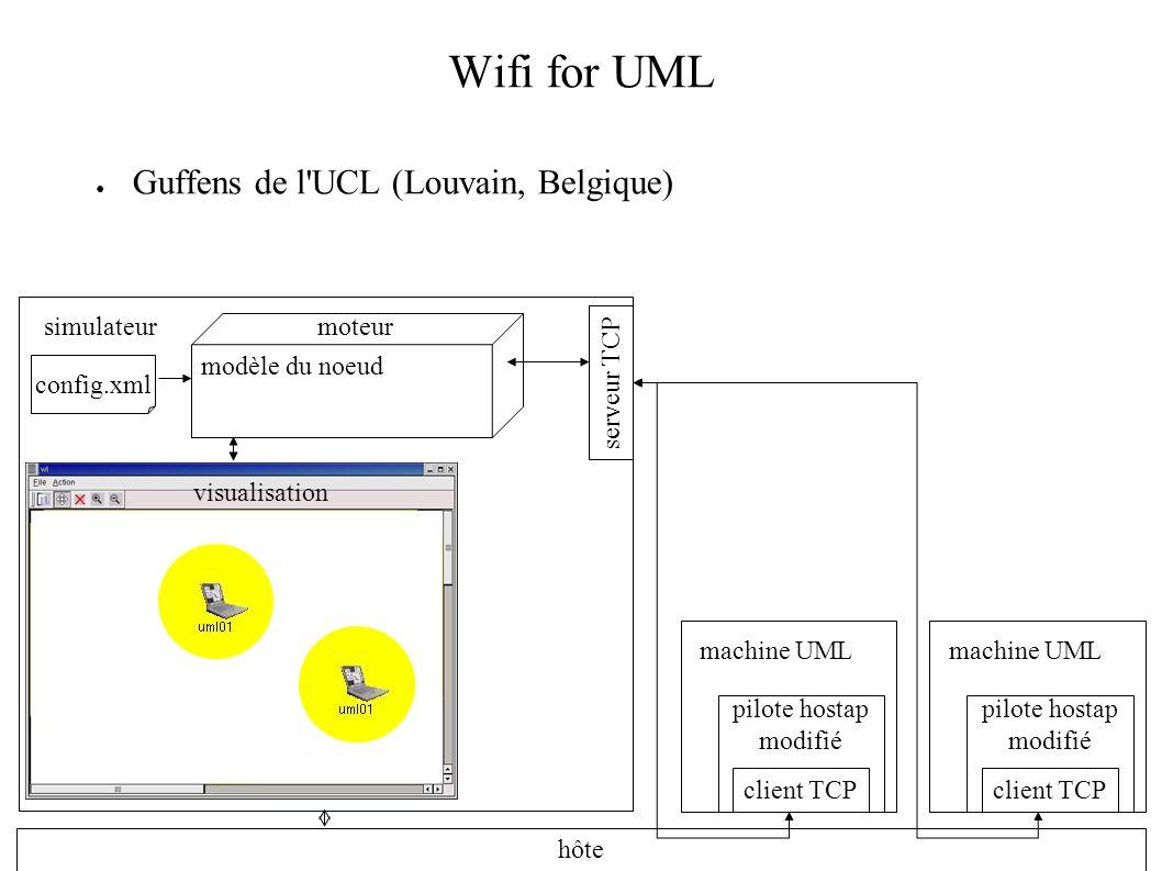 Wifi for UML Guffens de l UCL (Louvain, Belgique) simulateur moteur
