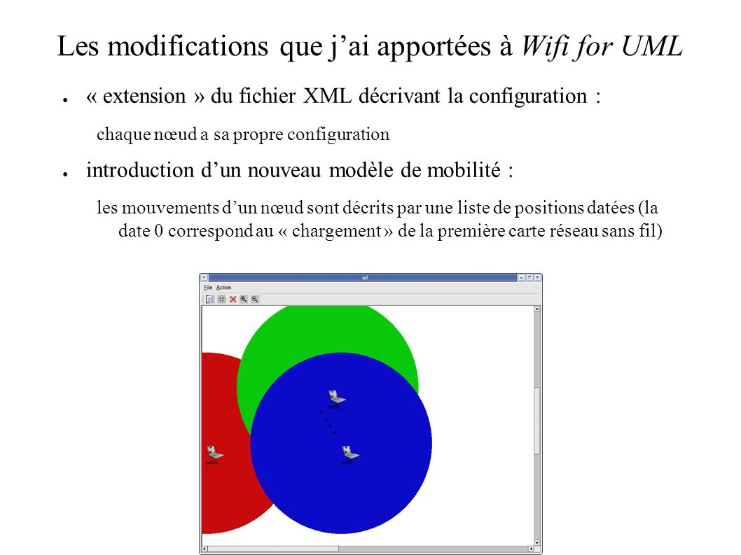 Les modifications que j'ai apportées à Wifi for UML