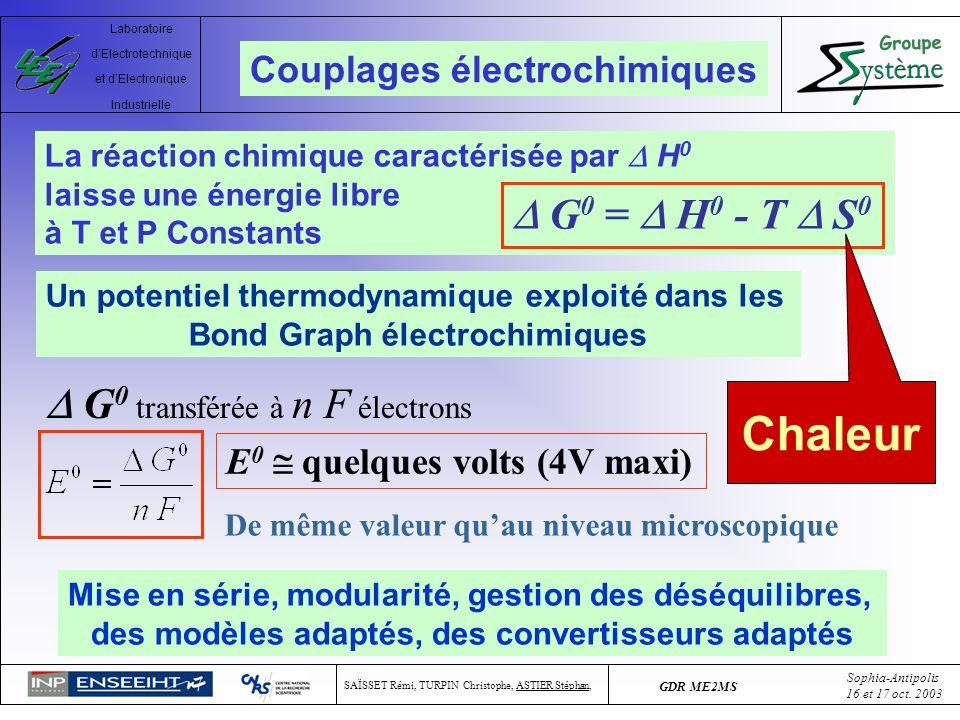 Chaleur D G0 = D H0 - T D S0 D G0 transférée à n F électrons