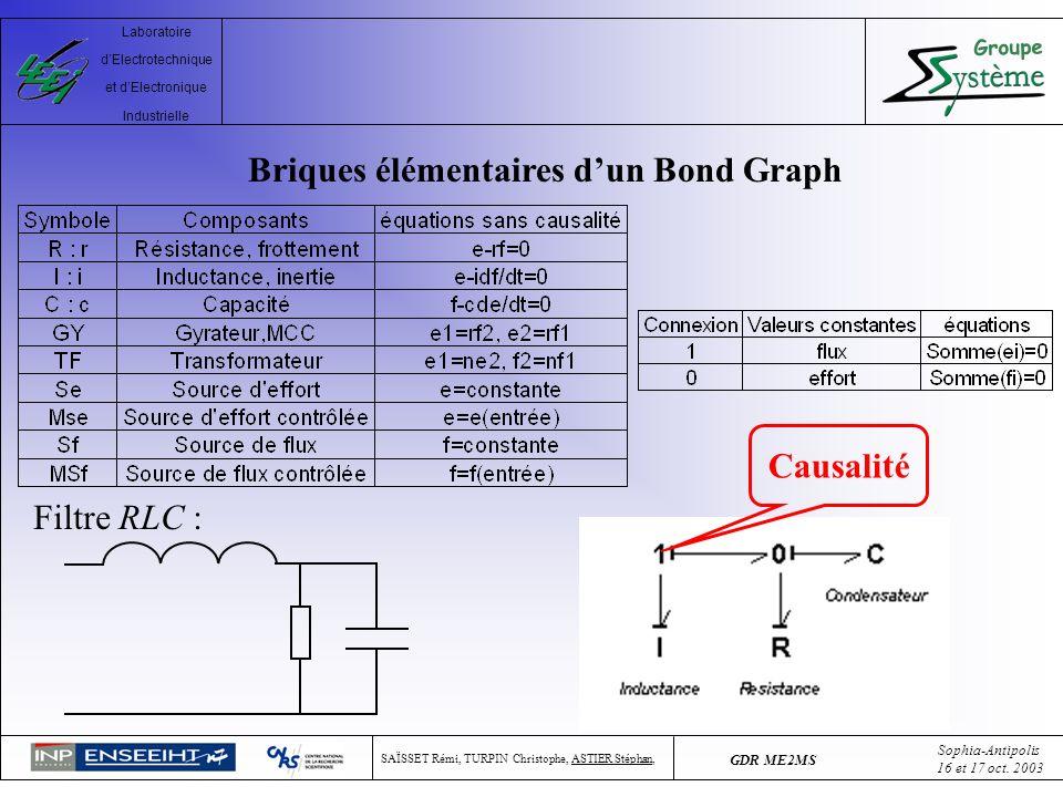Briques élémentaires d'un Bond Graph