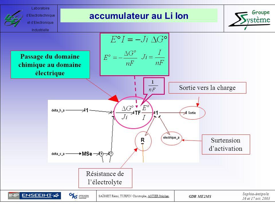 Passage du domaine chimique au domaine électrique