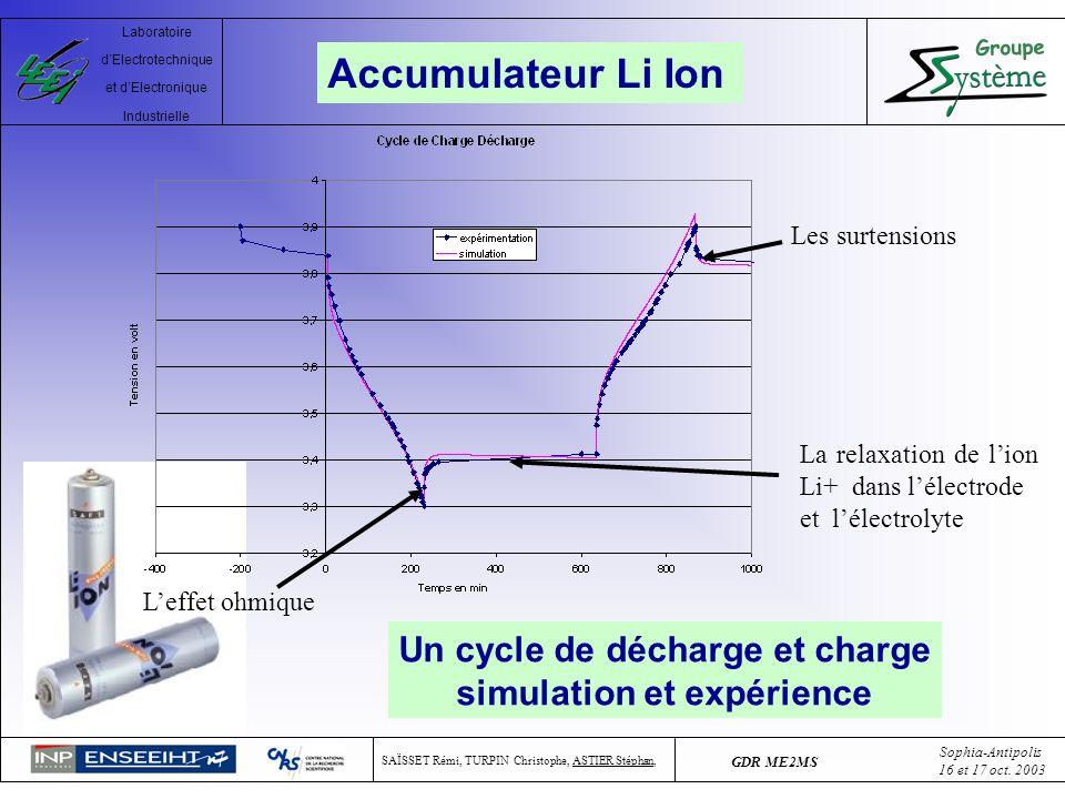 Un cycle de décharge et charge simulation et expérience