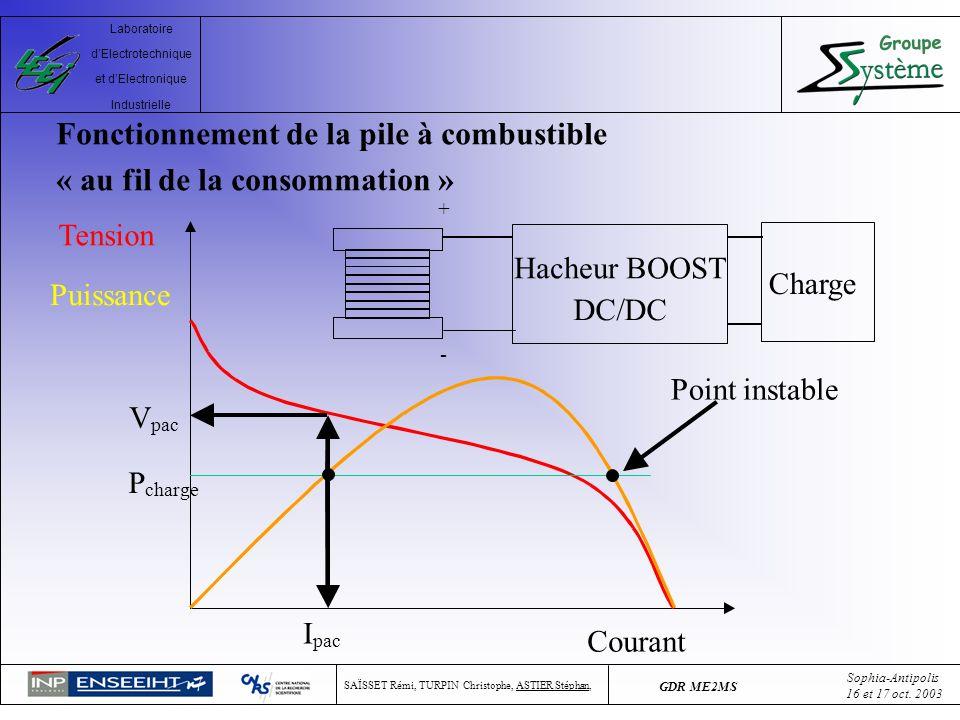 Fonctionnement de la pile à combustible « au fil de la consommation »