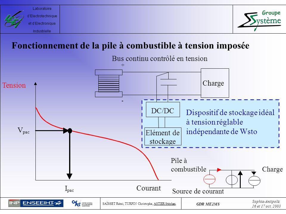 Fonctionnement de la pile à combustible à tension imposée