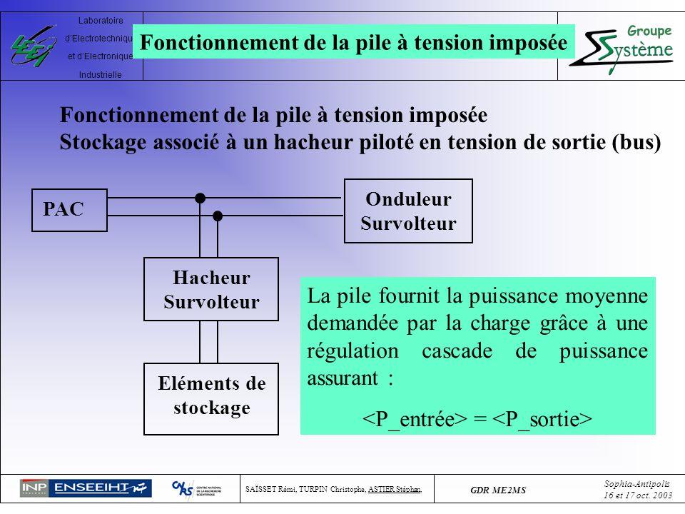 <P_entrée> = <P_sortie>