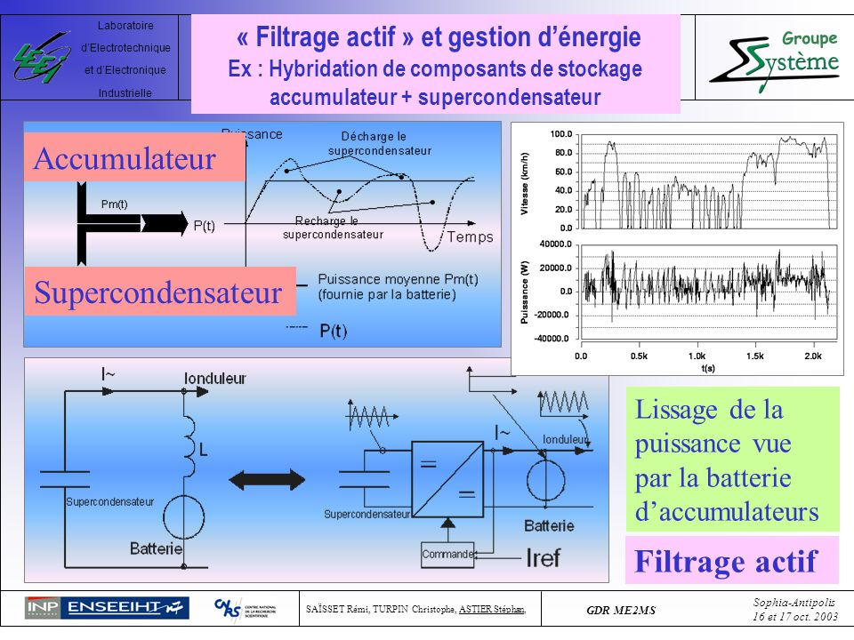 Accumulateur Supercondensateur Filtrage actif